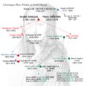 Généalogie De Flora Tristan Et D'André Chazal : La Descendance