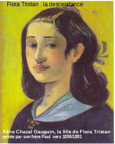 Aline Chazal Gauguin